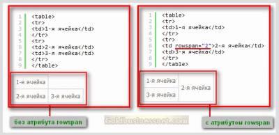 Атрибуты HTML тегов